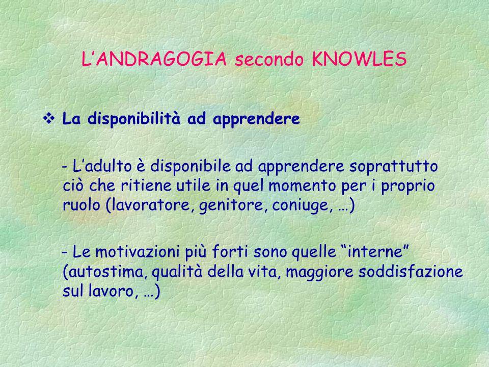 L'ANDRAGOGIA secondo KNOWLES  La disponibilità ad apprendere - L'adulto è disponibile ad apprendere soprattutto ciò che ritiene utile in quel momento