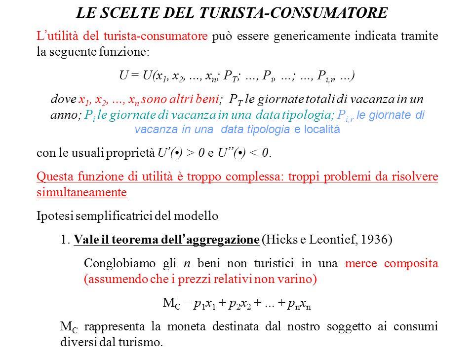 LE SCELTE DEL TURISTA-CONSUMATORE L ' utilità del turista-consumatore può essere genericamente indicata tramite la seguente funzione: U = U(x 1, x 2,.