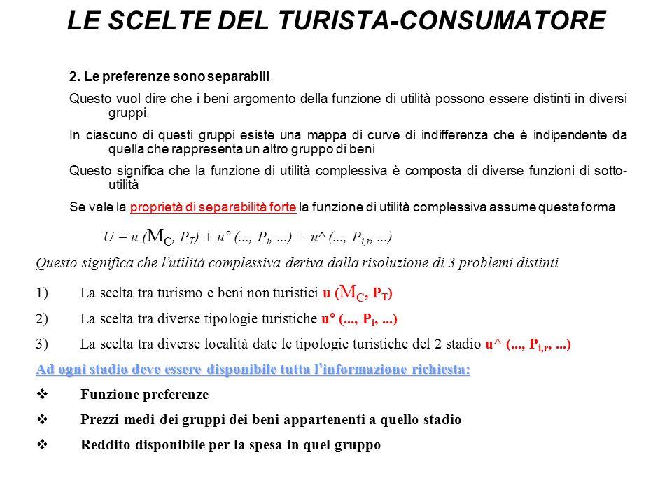 LE SCELTE DEL TURISTA-CONSUMATORE 2. Le preferenze sono separabili Questo vuol dire che i beni argomento della funzione di utilità possono essere dist