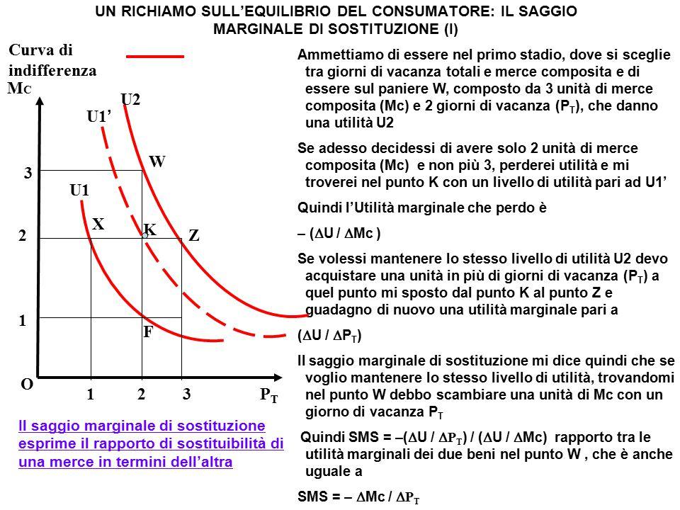 Curva di indifferenza PT PT MCMC O Il saggio marginale di sostituzione esprime il rapporto di sostituibilità di una merce in termini dell'altra Ammett