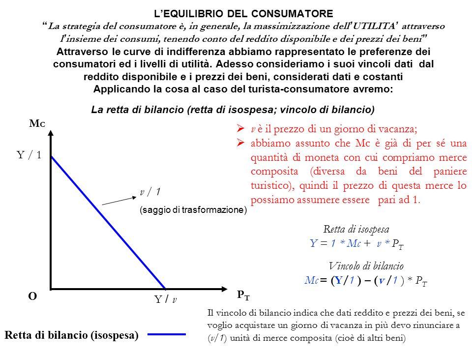"""O Retta di bilancio (isospesa) L'EQUILIBRIO DEL CONSUMATORE """" La strategia del consumatore è, in generale, la massimizzazione dell'UTILITA' attraverso"""