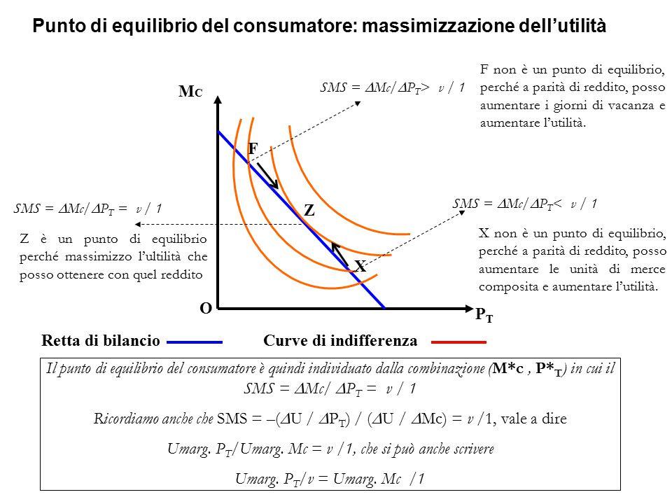 Retta di bilancioCurve di indifferenza O Punto di equilibrio del consumatore: massimizzazione dell'utilità Il punto di equilibrio del consumatore è qu