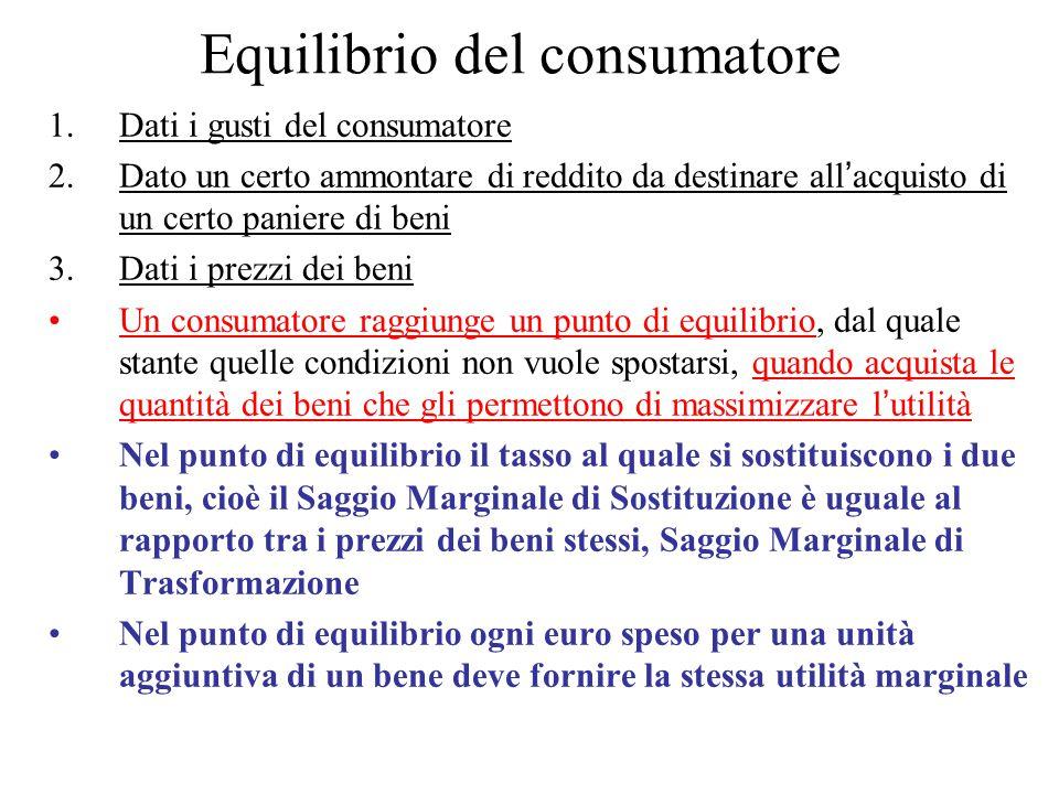 Equilibrio del consumatore 1.Dati i gusti del consumatore 2.Dato un certo ammontare di reddito da destinare all'acquisto di un certo paniere di beni 3