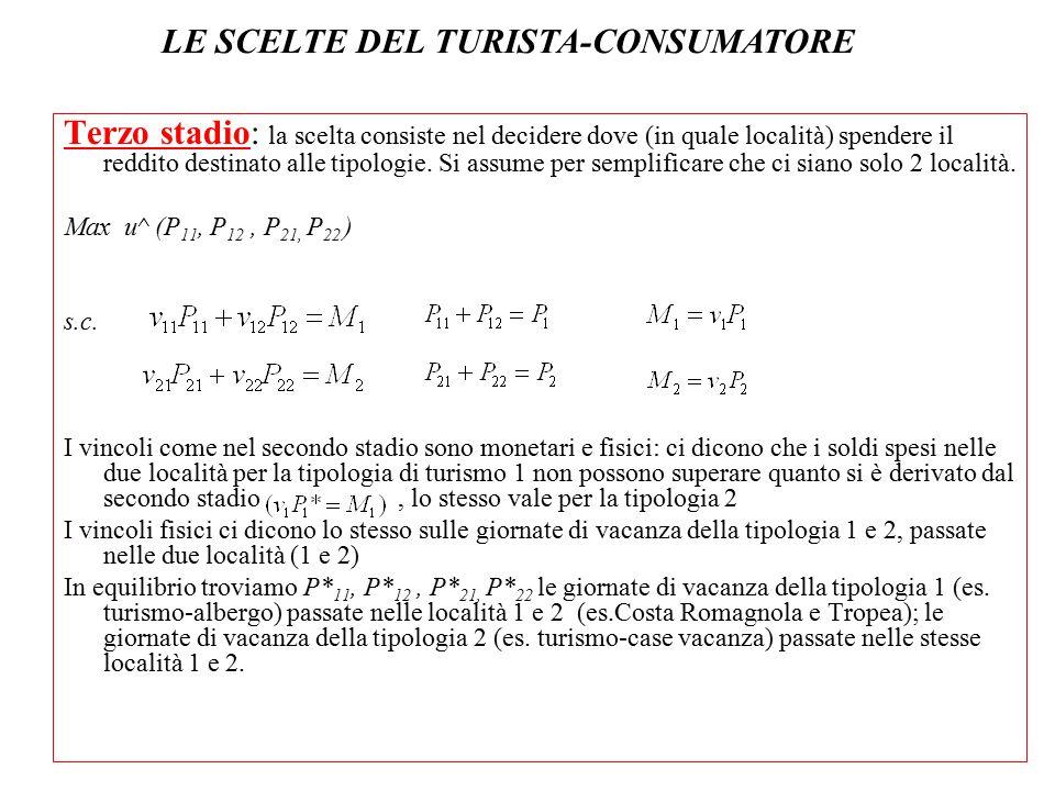 Primo stadio: la scelta consiste nel risolvere il seguente problema Max u (M C, P T ) = M C P T s.c.