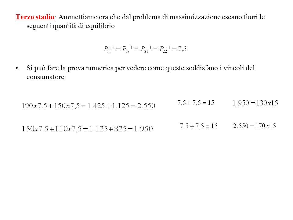 Terzo stadio: Ammettiamo ora che dal problema di massimizzazione escano fuori le seguenti quantità di equilibrio Si può fare la prova numerica per ved