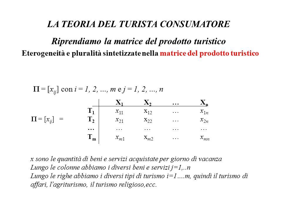 LA TEORIA DEL TURISTA CONSUMATORE Riprendiamo la matrice del prodotto turistico  = [x ij ] con i = 1, 2,..., m e j = 1, 2,..., n X 1 X 2 …X n T 1 x 1