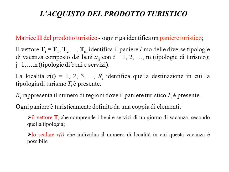 L ' ACQUISTO DEL PRODOTTO TURISTICO Matrice  del prodotto turistico - ogni riga identifica un paniere turistico; Il vettore T i = T 1, T 2,..., T m i