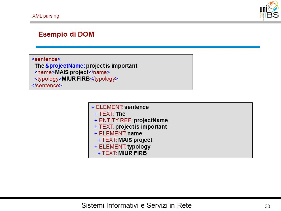 30 XML parsing Sistemi Informativi e Servizi in Rete Esempio di DOM The &projectName; project is important MAIS project MIUR FIRB + ELEMENT: sentence + TEXT: The + ENTITY REF: projectName + TEXT: project is important + ELEMENT: name + TEXT: MAIS project + ELEMENT: typology + TEXT: MIUR FIRB
