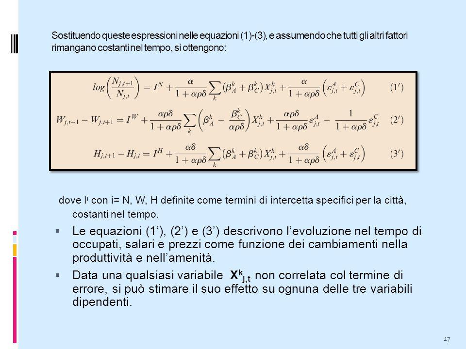 Sostituendo queste espressioni nelle equazioni (1)-(3), e assumendo che tutti gli altri fattori rimangano costanti nel tempo, si ottengono: 17 dove I i con i= N, W, H definite come termini di intercetta specifici per la città, costanti nel tempo.