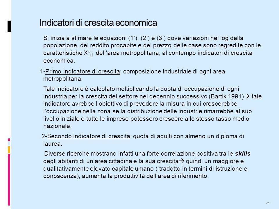 Indicatori di crescita economica Si inizia a stimare le equazioni (1'), (2') e (3') dove variazioni nel log della popolazione, del reddito procapite e del prezzo delle case sono regredite con le caratteristiche X k j,t dell'area metropolitana, al contempo indicatori di crescita economica.