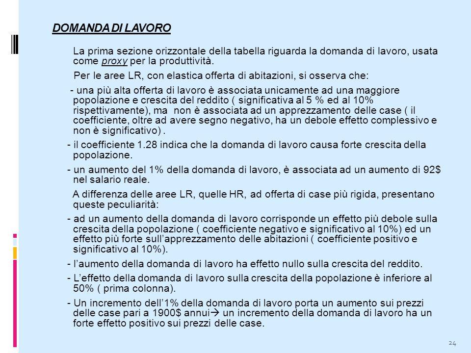 DOMANDA DI LAVORO La prima sezione orizzontale della tabella riguarda la domanda di lavoro, usata come proxy per la produttività. Per le aree LR, con