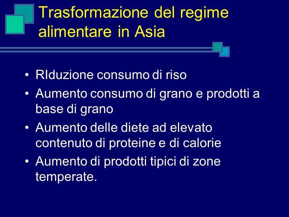 Trasformazione del regime alimentare in Asia RIduzione consumo di riso Aumento consumo di grano e prodotti a base di grano Aumento delle diete ad elevato contenuto di proteine e di calorie Aumento di prodotti tipici di zone temperate.