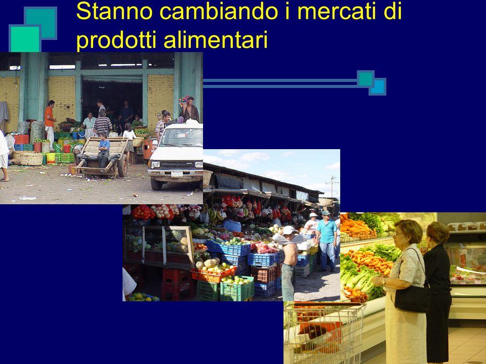 Stanno cambiando i mercati di prodotti alimentari
