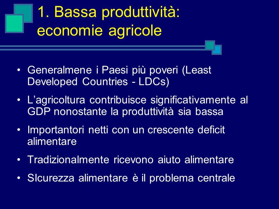Economie Industrializzate Basso contributo dell'agricoltura al GDP Settore agricolo elevata produttività, sebbene in contenimento, Protezione del settore agricolo Emergere di nuovi mercati per i prodotti agricoli: le produzioni no-food