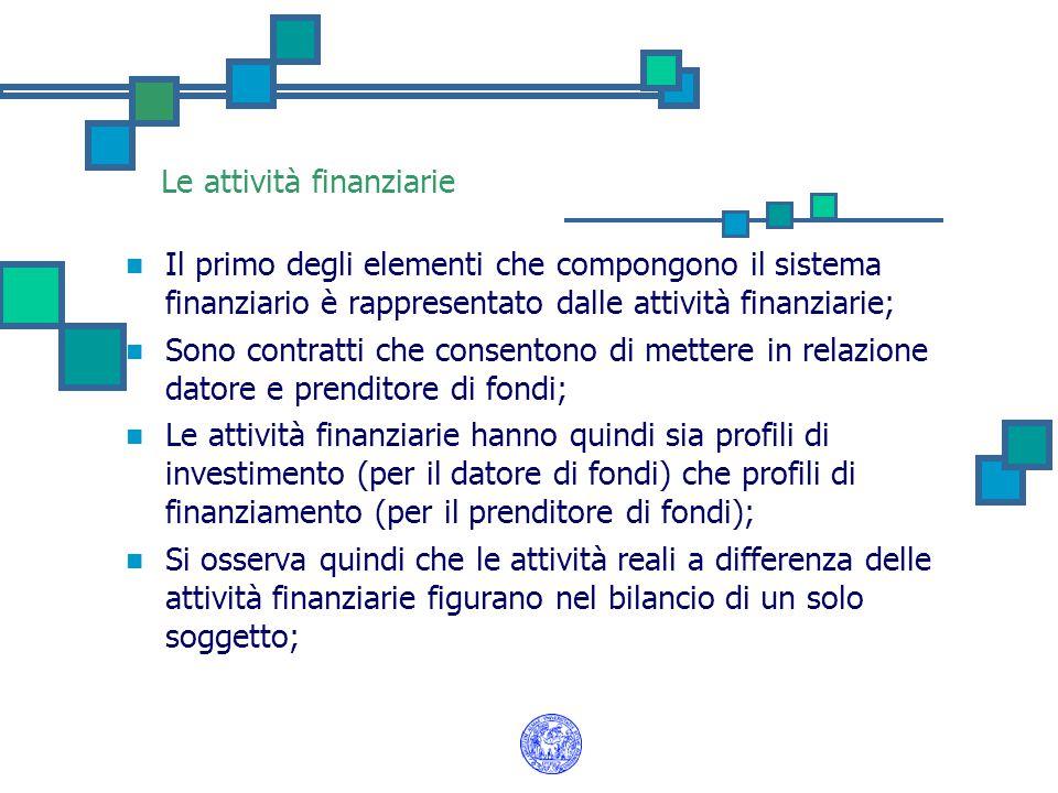 Le attività finanziarie Il primo degli elementi che compongono il sistema finanziario è rappresentato dalle attività finanziarie; Sono contratti che consentono di mettere in relazione datore e prenditore di fondi; Le attività finanziarie hanno quindi sia profili di investimento (per il datore di fondi) che profili di finanziamento (per il prenditore di fondi); Si osserva quindi che le attività reali a differenza delle attività finanziarie figurano nel bilancio di un solo soggetto;