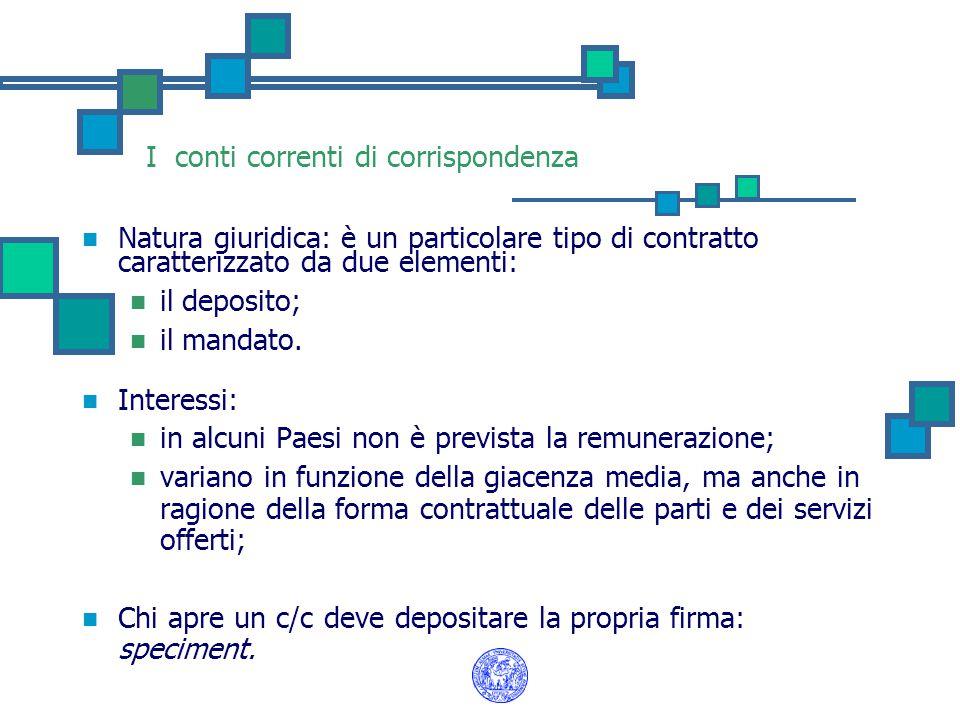 I conti correnti di corrispondenza Natura giuridica: è un particolare tipo di contratto caratterizzato da due elementi: il deposito; il mandato.
