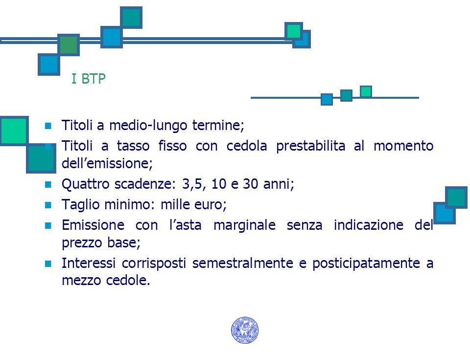 I BTP Titoli a medio-lungo termine; Titoli a tasso fisso con cedola prestabilita al momento dell'emissione; Quattro scadenze: 3,5, 10 e 30 anni; Tagli