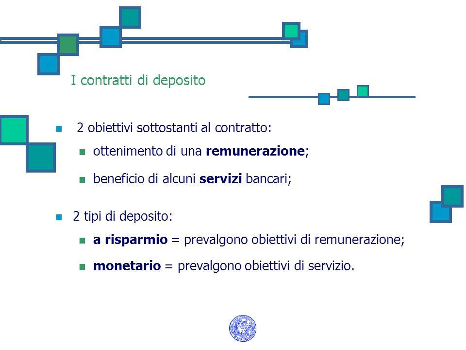 I contratti di deposito 2 obiettivi sottostanti al contratto: ottenimento di una remunerazione; beneficio di alcuni servizi bancari; 2 tipi di deposito: a risparmio = prevalgono obiettivi di remunerazione; monetario = prevalgono obiettivi di servizio.
