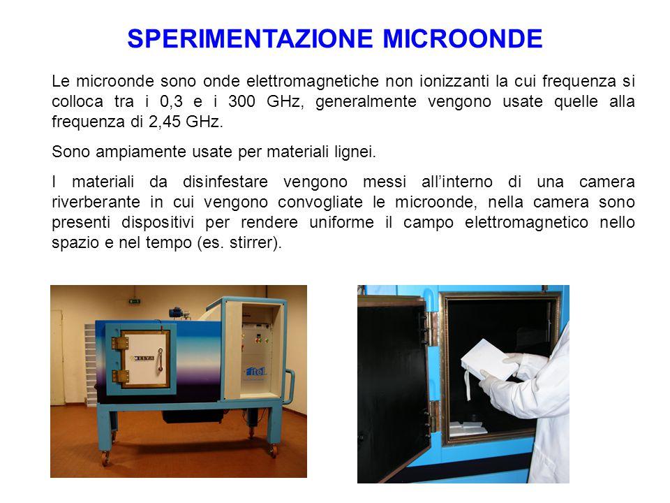 SPERIMENTAZIONE MICROONDE Le microonde sono onde elettromagnetiche non ionizzanti la cui frequenza si colloca tra i 0,3 e i 300 GHz, generalmente vengono usate quelle alla frequenza di 2,45 GHz.
