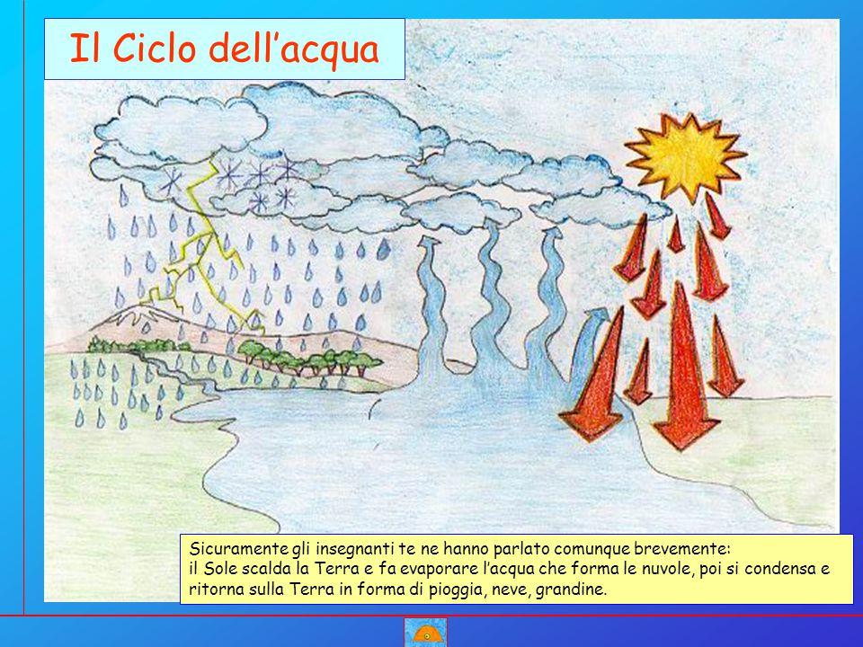 Il Ciclo dell'acqua Sicuramente gli insegnanti te ne hanno parlato comunque brevemente: il Sole scalda la Terra e fa evaporare l'acqua che forma le nu