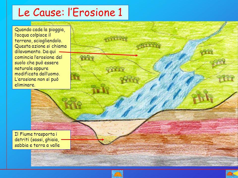 Le Cause: l'Erosione 1 Quando cade la pioggia, l'acqua colpisce il terreno, sciogliendolo. Questa azione si chiama dilavamento. Da qui comincia l'eros