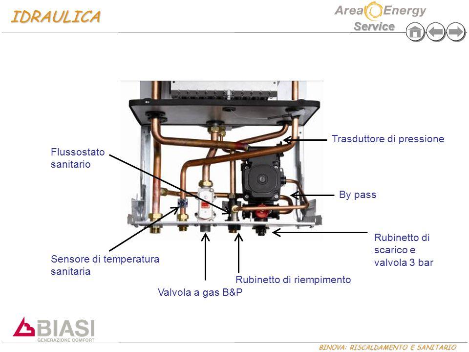 BINOVA: RISCALDAMENTO E SANITARIO Service IDRAULICA Rubinetto di scarico e valvola 3 bar Trasduttore di pressione Rubinetto di riempimento Flussostato