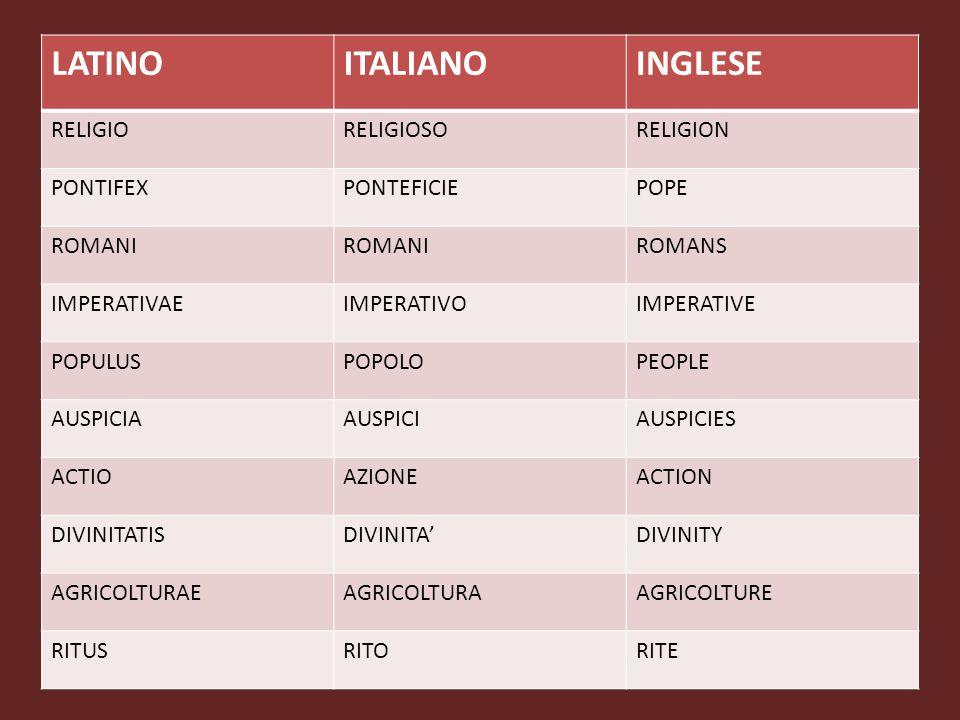 LATINOITALIANOINGLESE RELIGIORELIGIOSORELIGION PONTIFEXPONTEFICIEPOPE ROMANI ROMANS IMPERATIVAEIMPERATIVOIMPERATIVE POPULUSPOPOLOPEOPLE AUSPICIAAUSPICIAUSPICIES ACTIOAZIONEACTION DIVINITATISDIVINITA'DIVINITY AGRICOLTURAEAGRICOLTURAAGRICOLTURE RITUSRITORITE