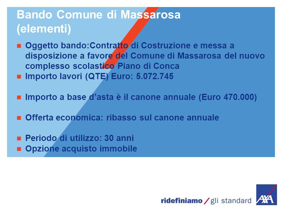 Bando Comune di Massarosa (elementi) Oggetto bando:Contratto di Costruzione e messa a disposizione a favore del Comune di Massarosa del nuovo compless