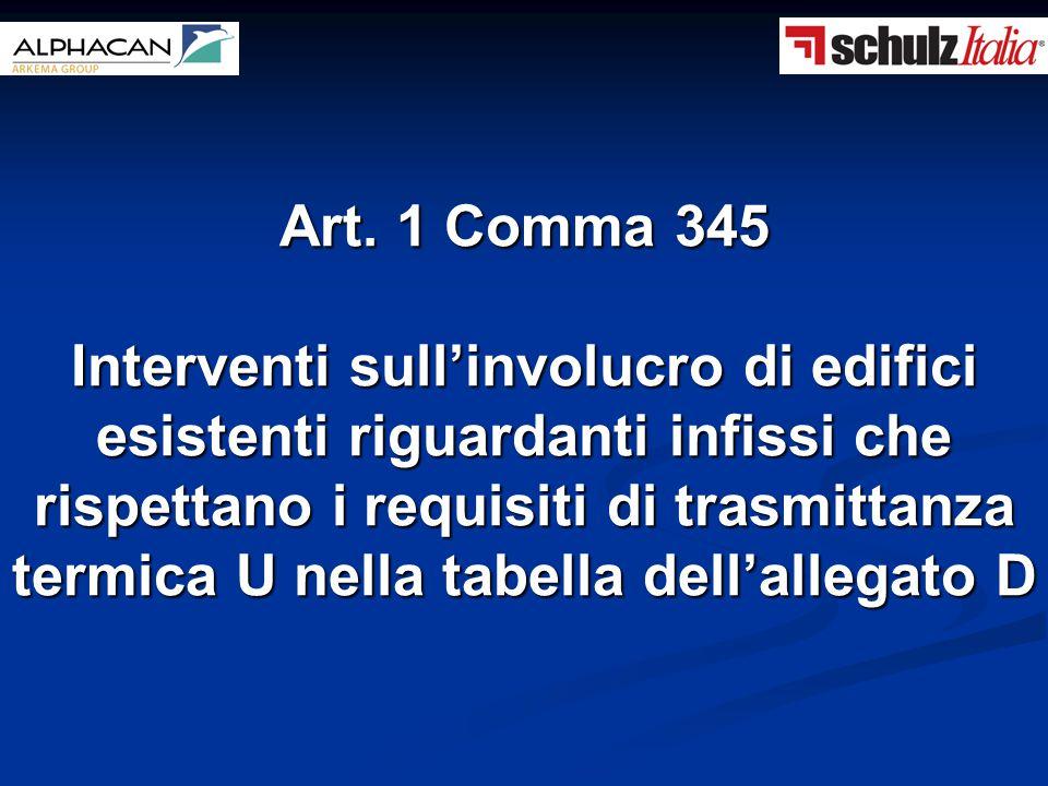Art. 1 Comma 345 Interventi sull'involucro di edifici esistenti riguardanti infissi che rispettano i requisiti di trasmittanza termica U nella tabella