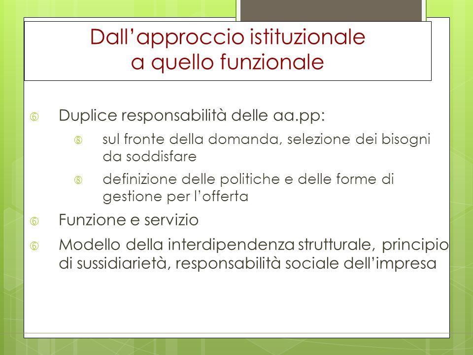 Dall'approccio istituzionale a quello funzionale  Duplice responsabilità delle aa.pp:  sul fronte della domanda, selezione dei bisogni da soddisfare