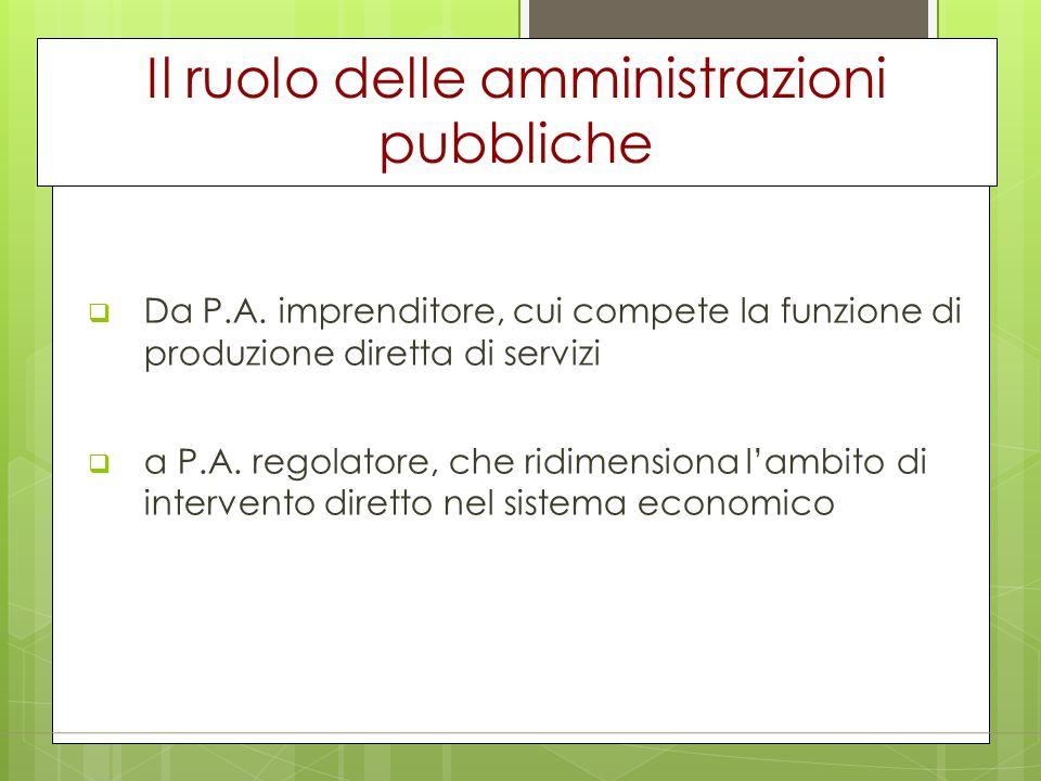 Il ruolo delle amministrazioni pubbliche  Da P.A. imprenditore, cui compete la funzione di produzione diretta di servizi  a P.A. regolatore, che rid