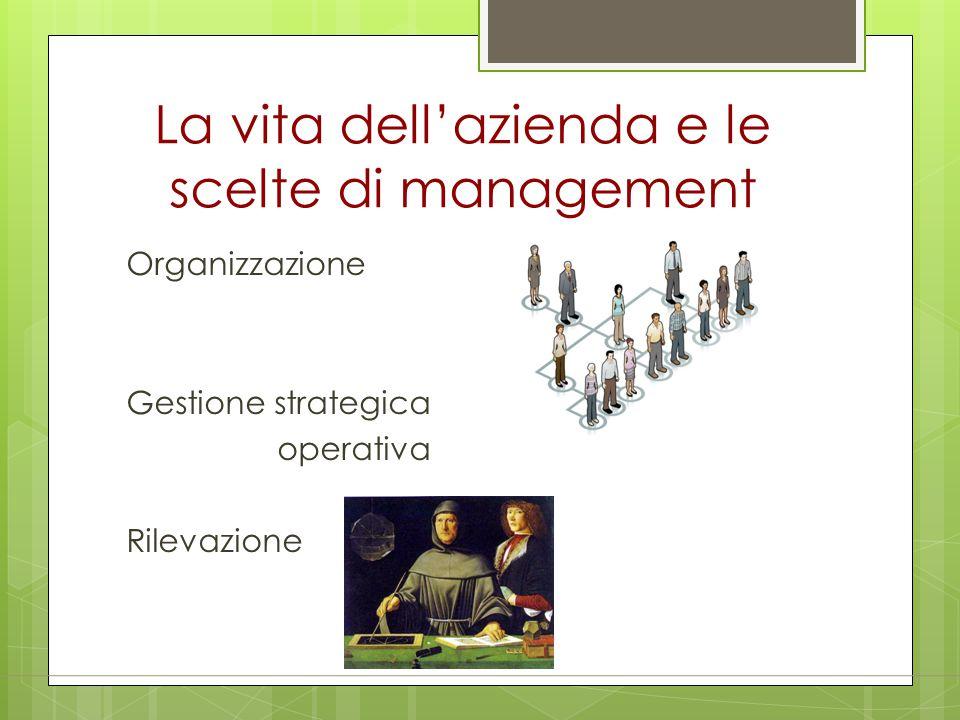 La vita dell'azienda e le scelte di management Organizzazione Gestione strategica operativa Rilevazione