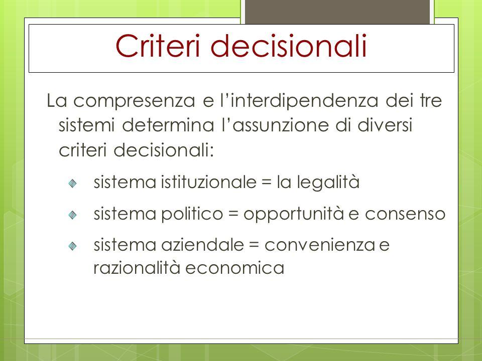 Criteri decisionali La compresenza e l'interdipendenza dei tre sistemi determina l'assunzione di diversi criteri decisionali: sistema istituzionale =