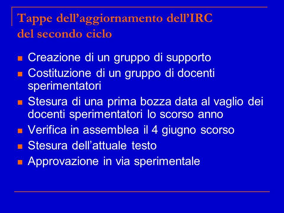 Tappe dell'aggiornamento dell'IRC del secondo ciclo Creazione di un gruppo di supporto Costituzione di un gruppo di docenti sperimentatori Stesura di