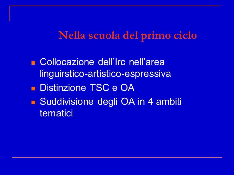 Nella scuola del primo ciclo Collocazione dell'Irc nell'area linguirstico-artistico-espressiva Distinzione TSC e OA Suddivisione degli OA in 4 ambiti