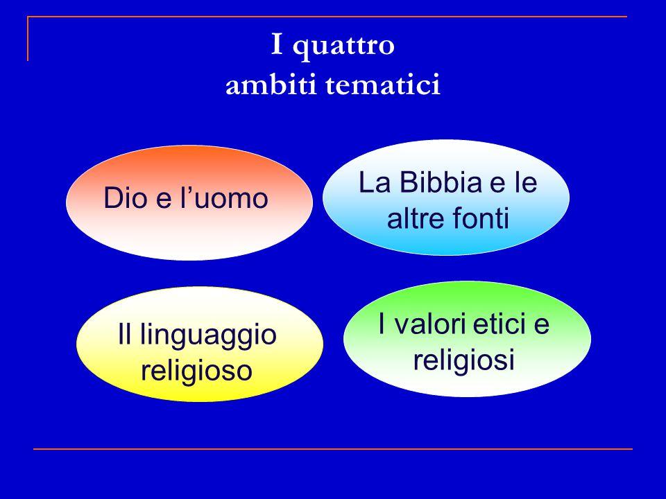 I quattro ambiti tematici Dio e l'uomo La Bibbia e le altre fonti Il linguaggio religioso I valori etici e religiosi