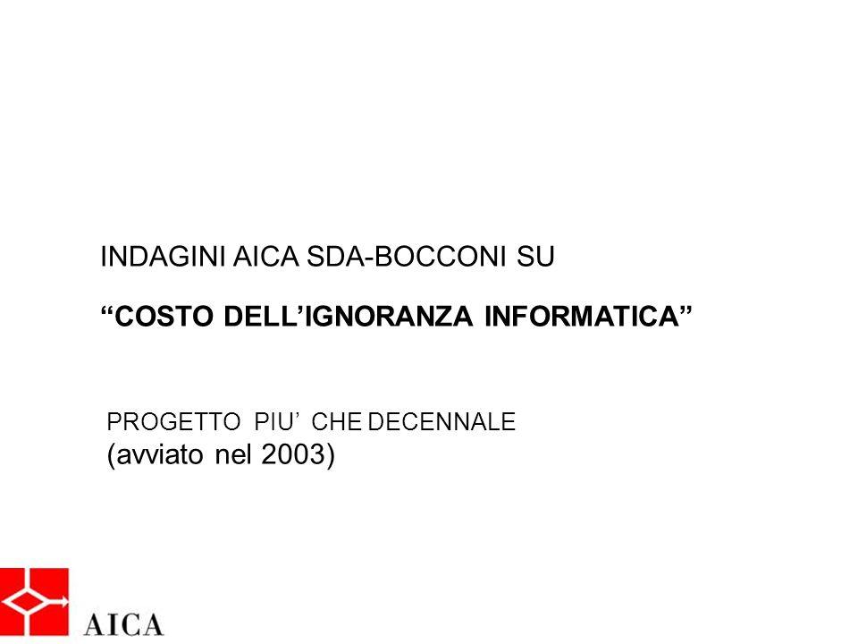 INDAGINI AICA SDA-BOCCONI SU COSTO DELL'IGNORANZA INFORMATICA PROGETTO PIU' CHE DECENNALE (avviato nel 2003)