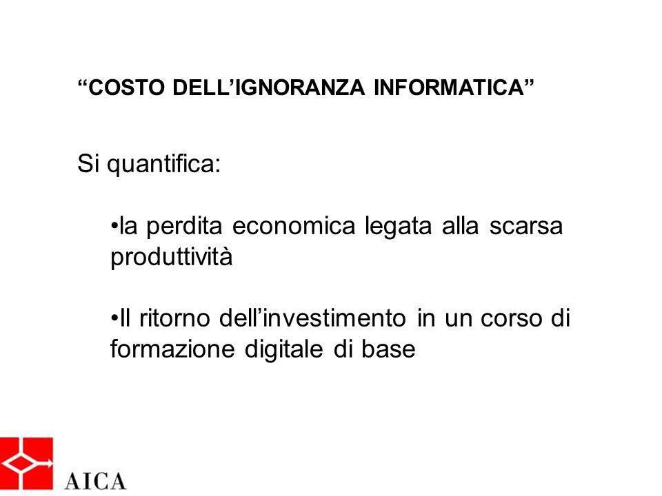 COSTO DELL'IGNORANZA INFORMATICA Si quantifica: la perdita economica legata alla scarsa produttività Il ritorno dell'investimento in un corso di formazione digitale di base