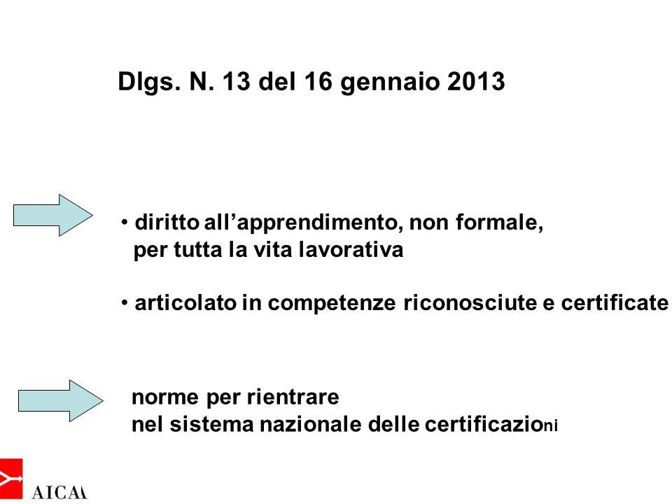 Dlgs. N. 13 del 16 gennaio 2013 diritto all'apprendimento, non formale, per tutta la vita lavorativa articolato in competenze riconosciute e certifica