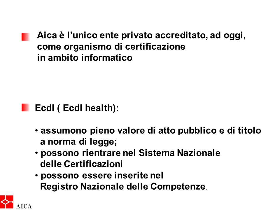 Aica è l'unico ente privato accreditato, ad oggi, come organismo di certificazione in ambito informatico Ecdl ( Ecdl health): assumono pieno valore di atto pubblico e di titolo a norma di legge; possono rientrare nel Sistema Nazionale delle Certificazioni possono essere inserite nel Registro Nazionale delle Competenze.