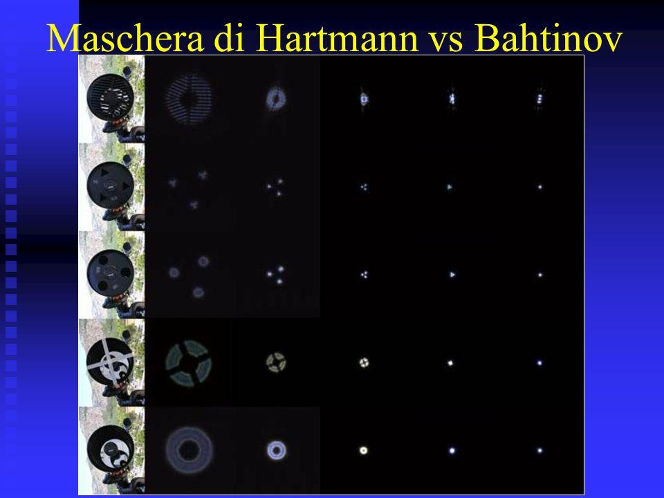 Maschera di Hartmann vs Bahtinov