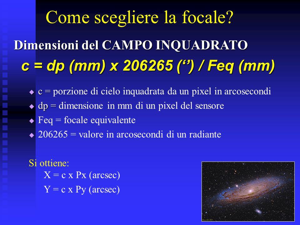 Come scegliere la focale? Dimensioni del CAMPO INQUADRATO c = dp (mm) x 206265 ('') / Feq (mm)  c =  c = porzione di cielo inquadrata da un pixel in