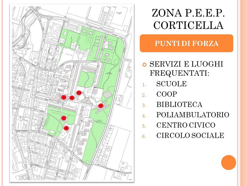 ZONA P.E.E.P. CORTICELLA PUNTI DI FORZA SERVIZI E LUOGHI FREQUENTATI: 1. SCUOLE 2. COOP 3. BIBLIOTECA 4. POLIAMBULATORIO 5. CENTRO CIVICO 6. CIRCOLO S