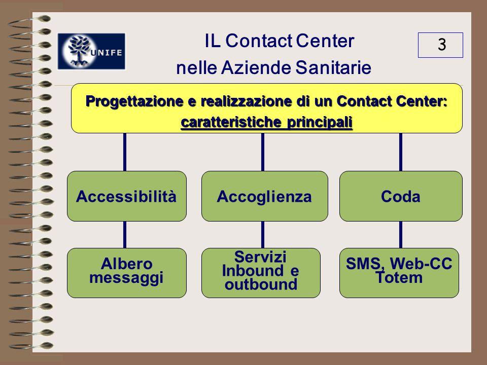 IL Contact Center nelle Aziende Sanitarie 3 Progettazione e realizzazione di un Contact Center: caratteristiche principali AccessibilitàAccoglienzaCoda Albero messaggi Servizi Inbound e outbound SMS, Web-CC Totem