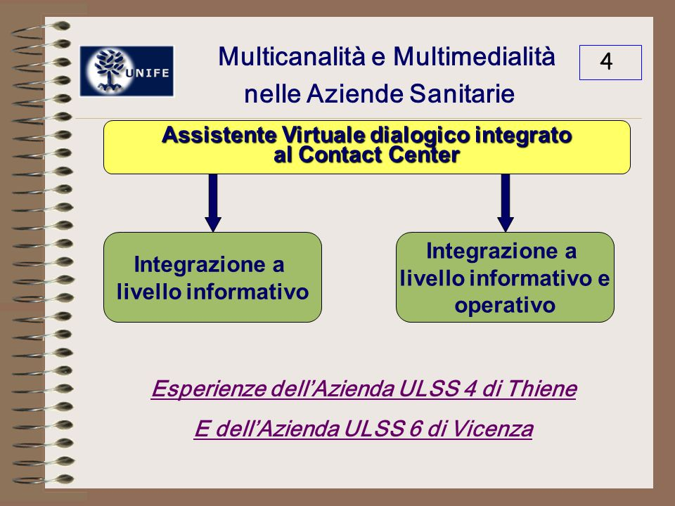 Multicanalità e Multimedialità nelle Aziende Sanitarie 4 Esperienze dell'Azienda ULSS 4 di Thiene E dell'Azienda ULSS 6 di Vicenza Assistente Virtuale dialogico integrato al Contact Center Integrazione a livello informativo Integrazione a livello informativo e operativo