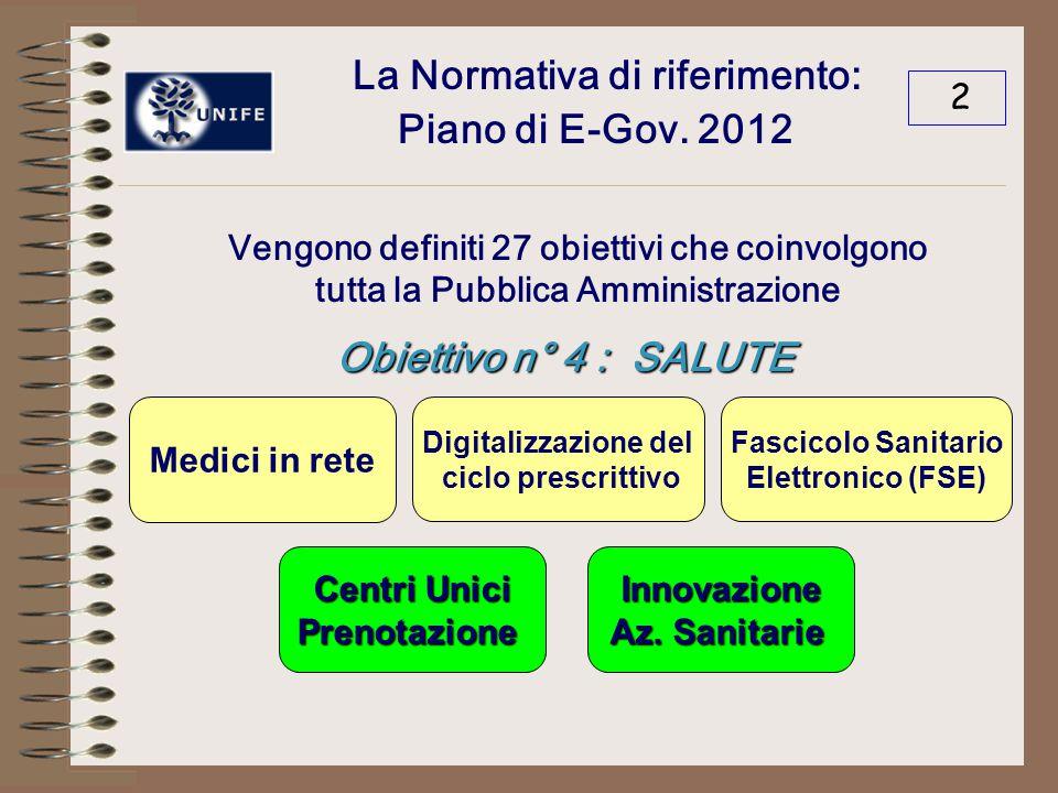 La Normativa di riferimento: Piano di E-Gov.