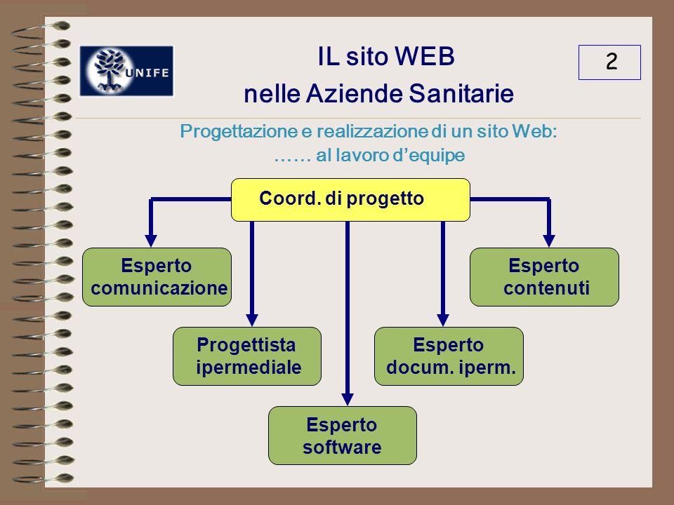 IL sito WEB nelle Aziende Sanitarie Progettazione e realizzazione di un sito Web: …… al lavoro d'equipe 2 Coord.