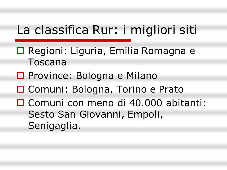 La classifica Rur: i migliori siti  Regioni: Liguria, Emilia Romagna e Toscana  Province: Bologna e Milano  Comuni: Bologna, Torino e Prato  Comuni con meno di 40.000 abitanti: Sesto San Giovanni, Empoli, Senigaglia.