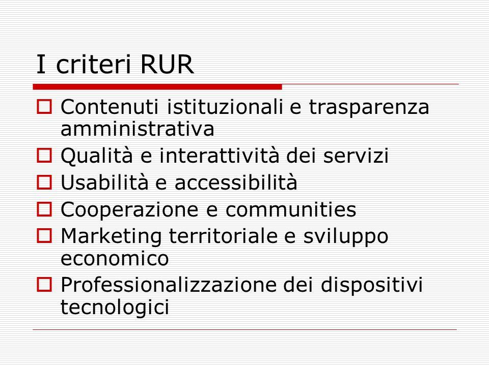 I criteri RUR  Contenuti istituzionali e trasparenza amministrativa  Qualità e interattività dei servizi  Usabilità e accessibilità  Cooperazione e communities  Marketing territoriale e sviluppo economico  Professionalizzazione dei dispositivi tecnologici