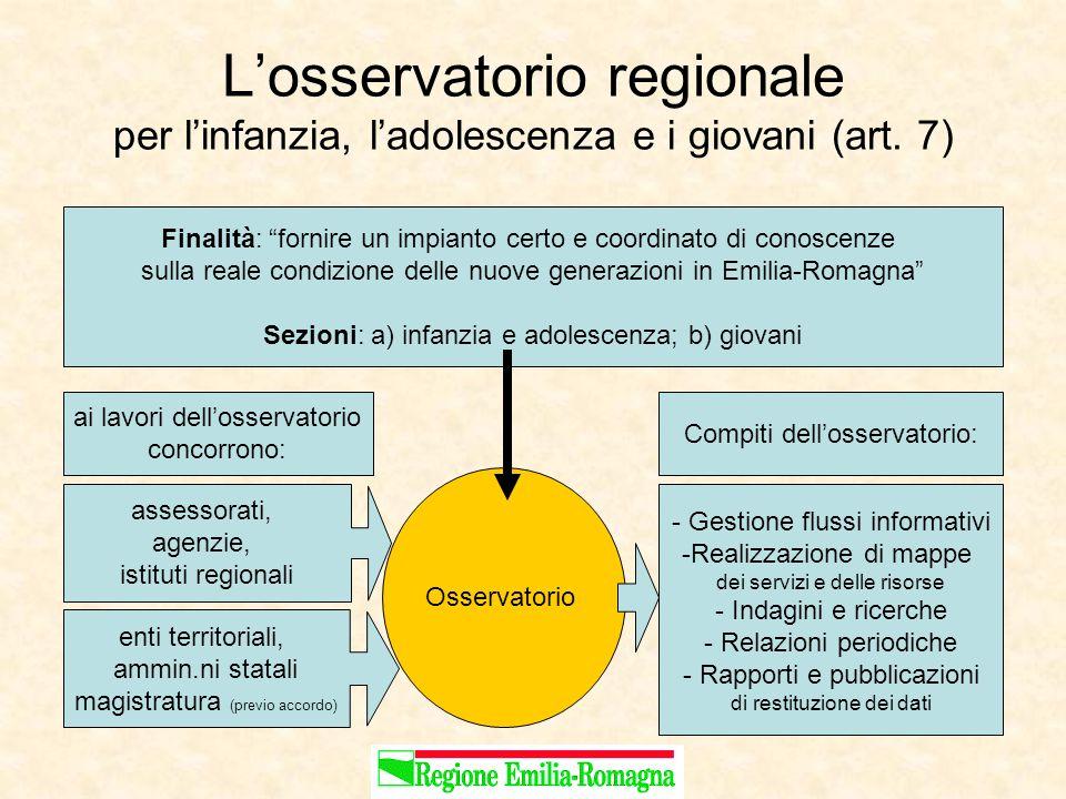 L'osservatorio regionale per l'infanzia, l'adolescenza e i giovani (art.